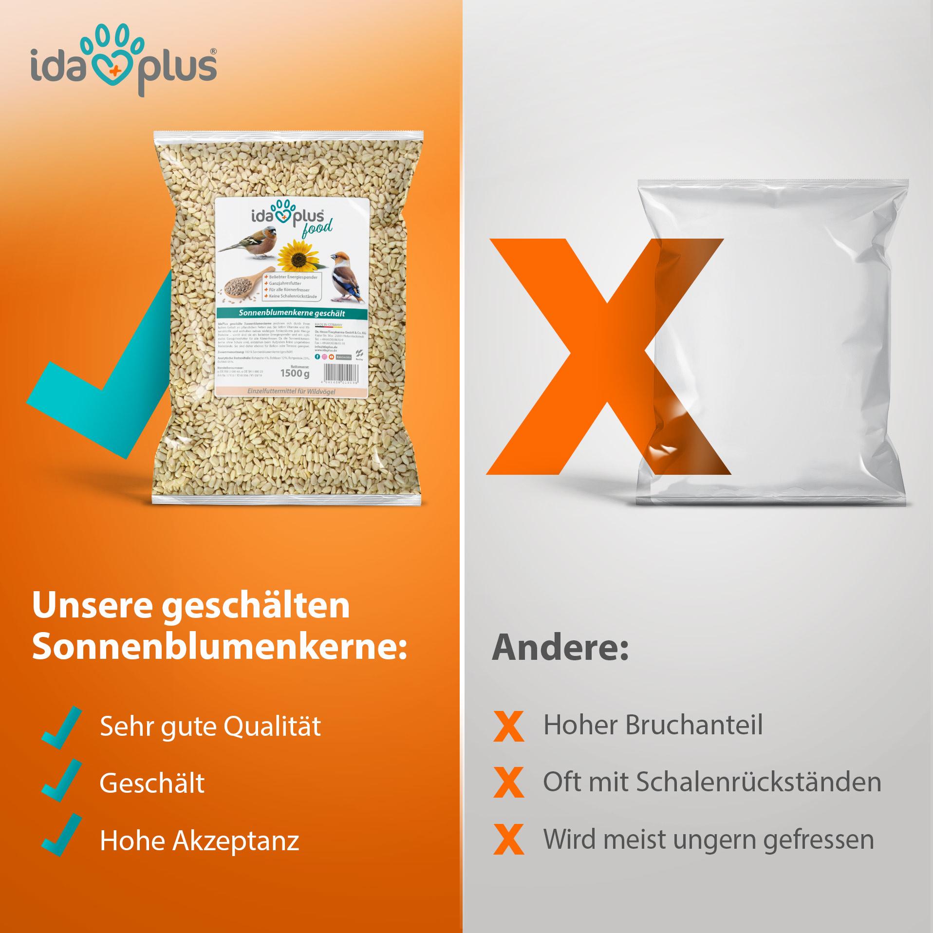 Geschälte Sonnenblumenkerne - Fettreich & Energiereich für Körnerfresser - 1,5 Kg