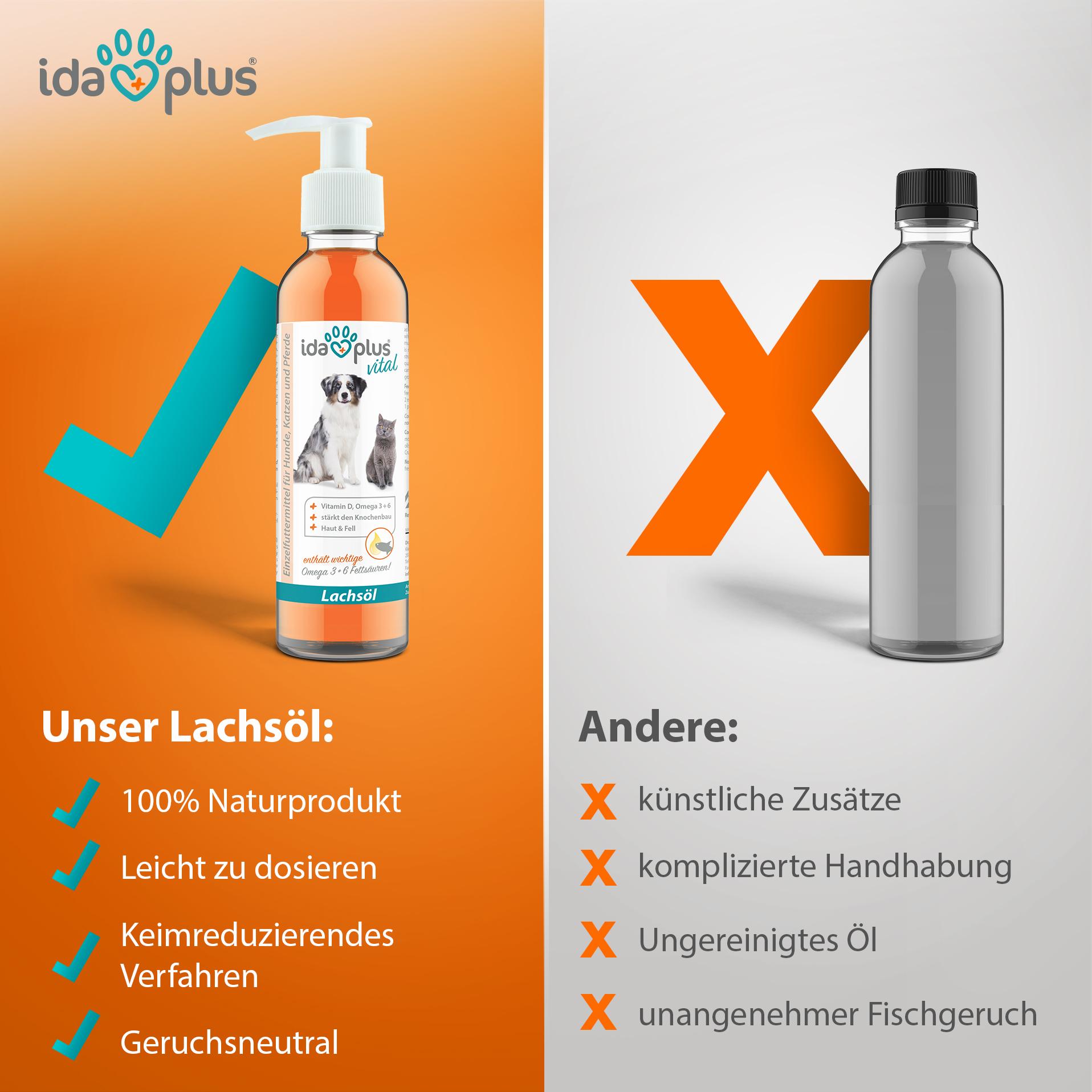 Premium Lachsöl in Lebensmittelqualität für Tiere - 200 ml Pumpflasche